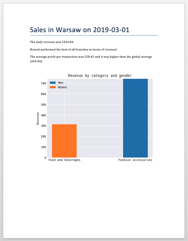 Data Report Example
