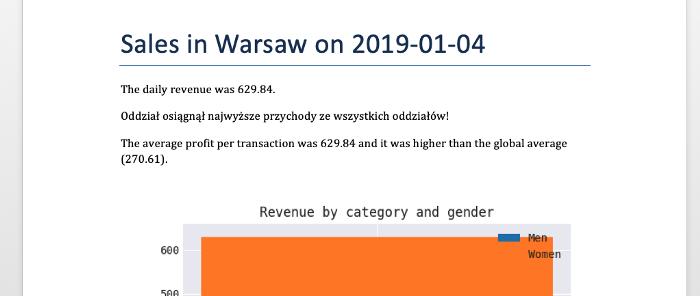 Data Report Example 2